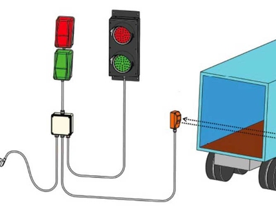 SAFETY DEVICES vehicle backing